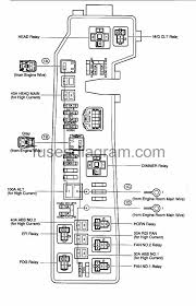 fuse box toyota corolla e120 fuse box diagram u s a