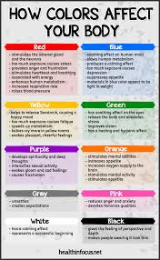 How Colors Affect Your Body