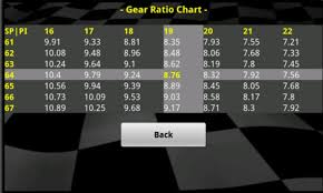Rc Final Gear Ratio Calculator Full Amazon Co Uk Appstore