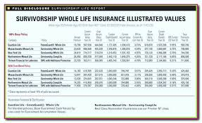 Quote Whole Life Insurance Permanent Life Insurance Quote Plus Download Whole Insura on 36