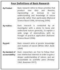 definition of terms on a research paper terms and definitions on the research paper