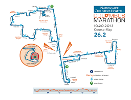 Columbus Marathon Elevation Map