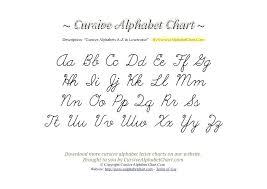 Lowercase Cursive Alphabet Worksheet Hindi Alphabet And Letters Writing Practice Worksheets Pdf Book