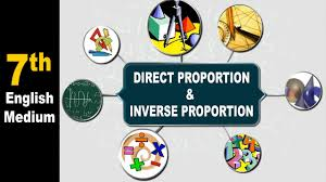 Std Fact Chart Se 38 Answers Class 7 Direct Proportion Inverse Proportion 7th Std Maths English Medium Home Revise