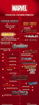 The Order You Should Watch Marvel Movies (Page 1) - Line.17QQ.com