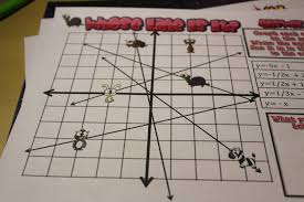 8 activities to make graphing lines