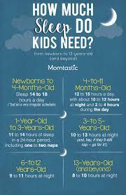best ideas about how much sleep sleep better 17 best ideas about how much sleep sleep better average hours of sleep and national sleep foundation