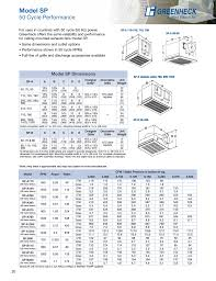 model sp 50 cycle performance model sp dimensions greenheck fan centrifugal ceiling and cabinet exhaust fans csp user manual page 20 24