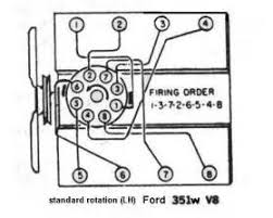 similiar 351w firing order diagram keywords 351w firing order diagram