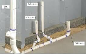 basement bathroom plumbing basement bathroom drain layout