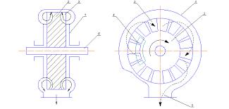 Классификация и области применения насосов Схема конструкции вихревого насоса 1 корпус 2 рабочее колесо