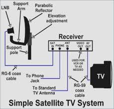 direct tv satellite wiring diagrams wiring diagrams lol direct tv lnb wiring diagram wiring diagram schematics directv swm wiring diagram direct tv satellite