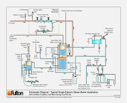 boiler system electrical diagram on boiler images free download central heating wiring diagrams to download at System Boiler Wiring Diagram