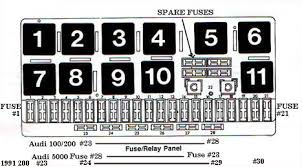audi tt fuse box 1994 audi cabriolet fuse box 1994 wiring diagrams online