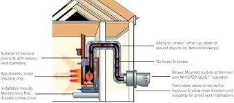 most efficient direct vent gas fireplace what is a direct vent gas fireplace napoleon direct vent