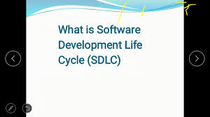 What Is Sdlc What Is Sdlc Software Development Life Cycle