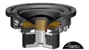 dual voice coil subwoofer diagram wiring diagram for you • audiopipe subs 1 ohm wiring diagram fe wiring diagrams rh 47 bildhauer schaeffler de dual voice coil subwoofer wiring pyle dual voice coil subwoofer