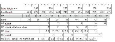 Bloch Pointe Shoe Size Chart Ballet Shoe Sizing Conversion Coreyconner