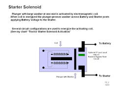 remote starter solenoid upgraded wiring page 2 yotatech forums to energize this solenoid it seems likely to use between 2 to 8 amps from what others are saying madelectrical com catalog st 1 shtml