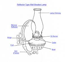 5 table lamp parts diagram biantable