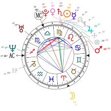 Astrology And Natal Chart Of Pink Singer Born On 1979 09 08