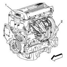 diagram to put the spark plug cables vortec fixya fig 2 2l engine firing order 1 3 4 2 distributorless ignition system