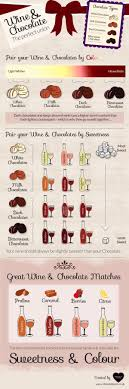 Wine And Chocolate Pairings Chart Chocolate Lovers Guide To Pairing Chocolate And Wine This