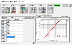 Winsmith Weibull Software