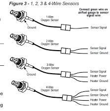buggynews buggy forum \u2022 view topic air fuel gauge how to (competed) universal 3 wire o2 sensor at Three Wire O2 Sensor Wiring