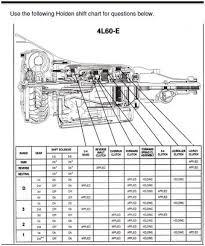 4l60e Apply Chart Moheb Ghazi Autotronic 4825 Group 2 Shift Chart 4l60 E