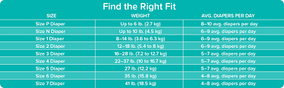 Pampers Size 3 Chart Pampers Baby Diaper Size Chart Best Picture Of Chart