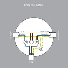 flush lights fitting guide jim