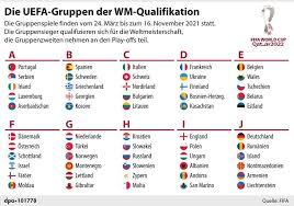 Jun 15, 2021 · wm 2022 in katar: Droht Kosovo Jetzt Chaos In Der Wm Qualifikation