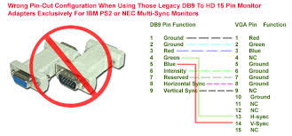 rgb db9 to hd 15 pin d sub adapter cable or you customize your own input adapter cable for your rgb device db 9 pin output the following diagram shows the corresponding pin out assignment