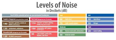 Are There Consequences Later In Life If Hearing Loss Goes Untreated