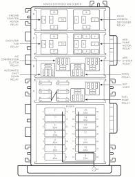 2003 wrangler tj fuse box diagram diy enthusiasts wiring diagrams \u2022 1997 mitsubishi eclipse fuse panel diagram 1997 jeep tj fuse box diagram wire diagram rh kmestc com 97 eclipse fuse panel diagram 1997 mitsubishi eclipse fuse panel diagram