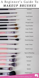 you don t need all these brushes but it it nice to have a variety of brushes you do you ma