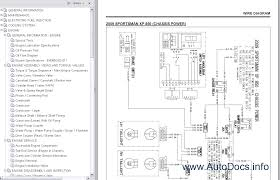 polaris scrambler wiring diagram wirdig wiring diagram also polaris sportsman 850 wiring diagrams on polaris