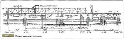 Краткая история Мост через керченский пролив В годы войны в 1944 г впервые в СССР был построен временный мост через Керченский пролив длиной более 4 км