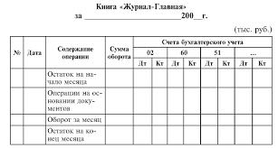 Титульный лист отчета по практике образец  Титульный лист отчета по преддипломной практике образец в рб