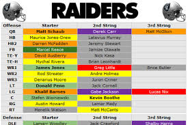 Raiders Depth Chart 2018 Do You Agree With Pffs Ratings Of Raiders Depth Chart