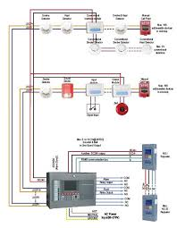 conventional fire alarm for smoke, heat, gas leakage supervision addressable fire alarm system sequence of operation at Fire Alarm Addressable System Wiring Diagram