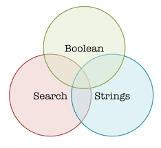 Resumes Search Use Boolean To Search For Resumes On Personal Websites