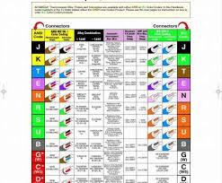 Cable Color Code Chart Electrical Wire Color Code Chart Top Color Code E1