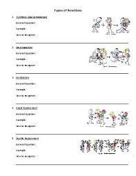 worksheet types of chemical reactions kidz activities