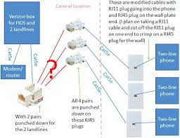 verizon fios router connection diagram wiring best diagrams hook up Verizon FiOS Telephone Wiring verizon fios phone wiring diagram diagrams best