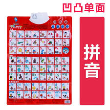 Baby Learning Chart Infant Children Baby Learning 1 100 Understanding Digital Wall Chart Voice Recognition Number 1 To 100 Mathematics Full Set Of