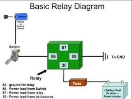 horn relay diagram wiring on horn images wiring diagram schematics Wiring Diagram For Horn Relay hella horn relay wiring diagram horn relay diagram wiring 2 wiring diagram for horn relay harley davidson