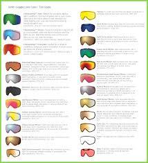 40 Curious Oakley Lens Transmission Chart