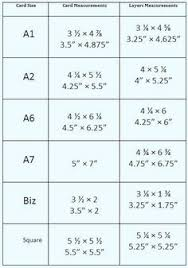 Greeting Card Size Chart Card Sizes And Layer Measurements Bjl Greeting Card Size